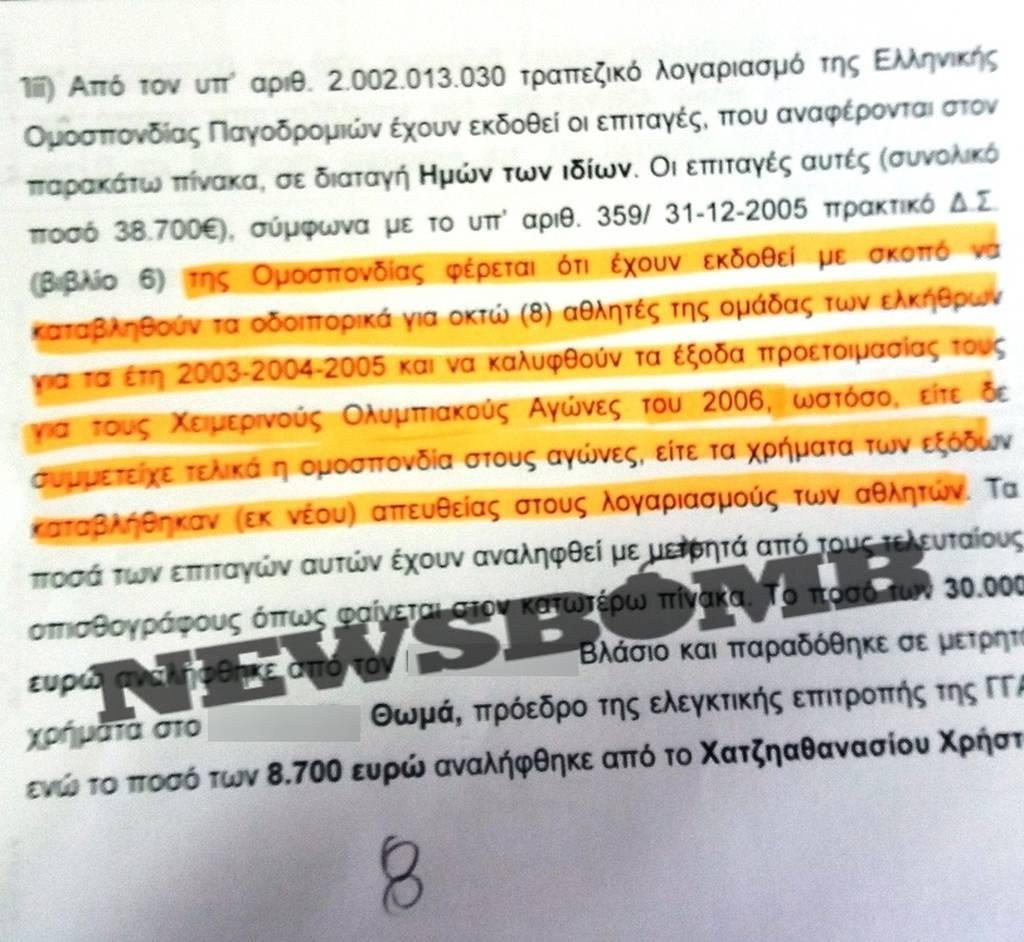 Αποκλειστικό Newsbomb.gr: Έξι υπουργοί μπλεγμένοι σε σκάνδαλο με την Ομοσπονδία Παγοδρομιών!