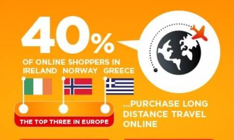 Πως χρησιμοποιούν το Διαδίκτυο για αγορές οι Ευρωπαίοι και οι Έλληνες online καταναλωτές;