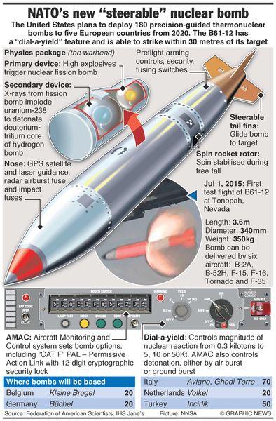 nato nuclear bomb
