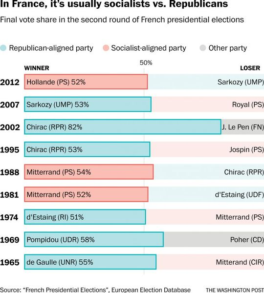 frenchelections 1 0419 921x1024