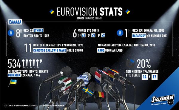 stoiximan eurovision 2017 info 01 1
