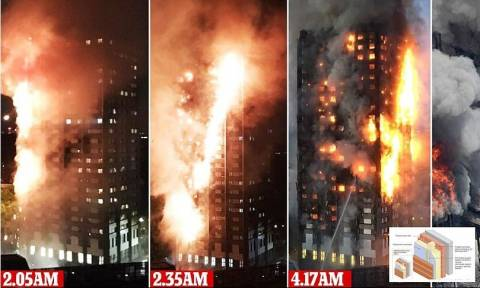 Grenfell Tower: Αντιμέτωποι με εικόνες φρίκης οι πυροσβέστες στον τελευταίο όροφο του κτηρίου (Vid)