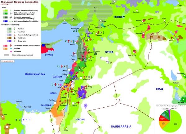 021 syria levant religion