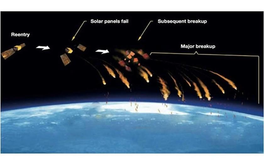 Είδηση-βόμβα: Διαστημικός σταθμός 8,5 τόνων θα συντριβεί στην Ελλάδα; (Pics)
