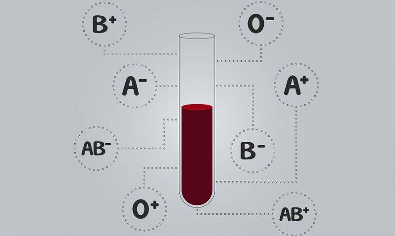 Δείτε από ποιους μπορείτε να πάρετε & σε ποιους μπορείτε να δώσετε αίμα (εικόνα)
