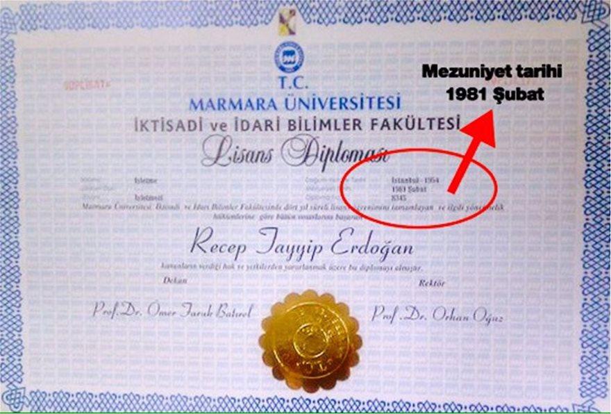 erdogan diploma 1
