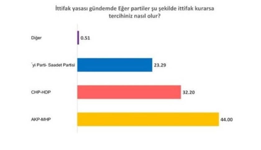 Εκλογές Τουρκία: Τι δείχνουν οι τελευταίες δημοσκοπήσεις (vid)