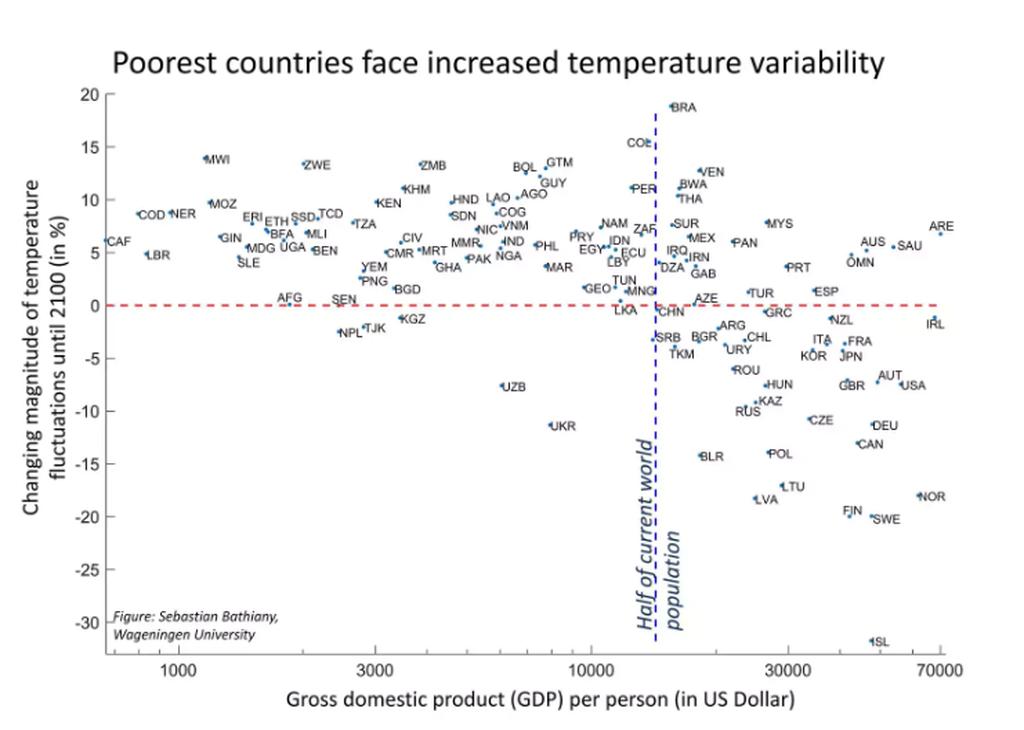 Έρχεται «βιβλική» καταστροφή: Αυτές είναι οι πόλεις που θα χτυπήσει πρώτα η κλιματική αλλαγή