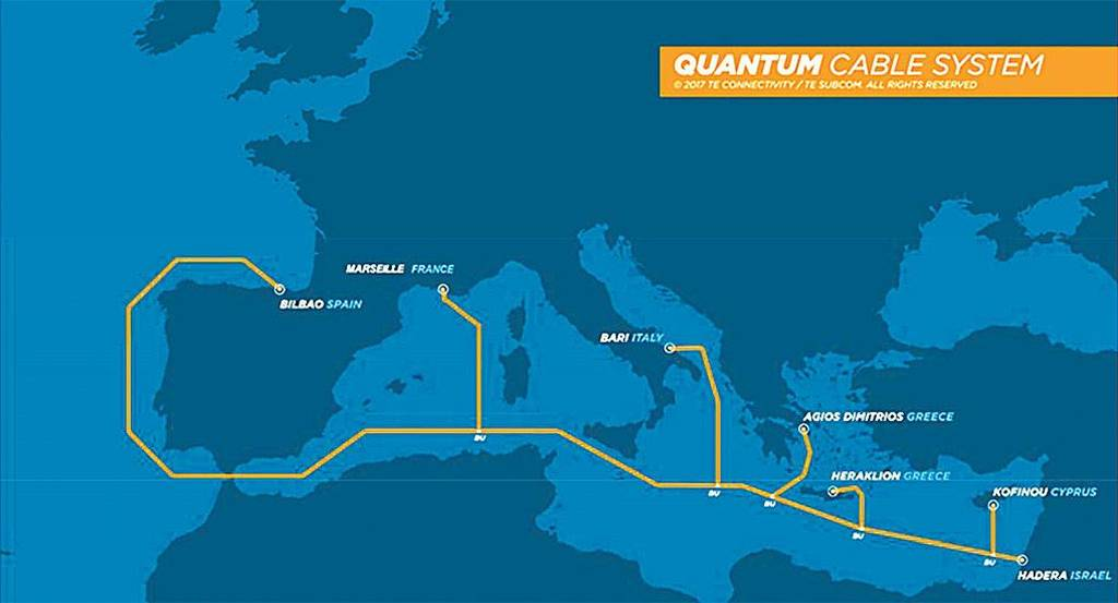 Quantum Cable: Υποθαλάσσιο καλώδιο από Ισραήλ, Κύπρο, Ελλάδα στην Ισπανία