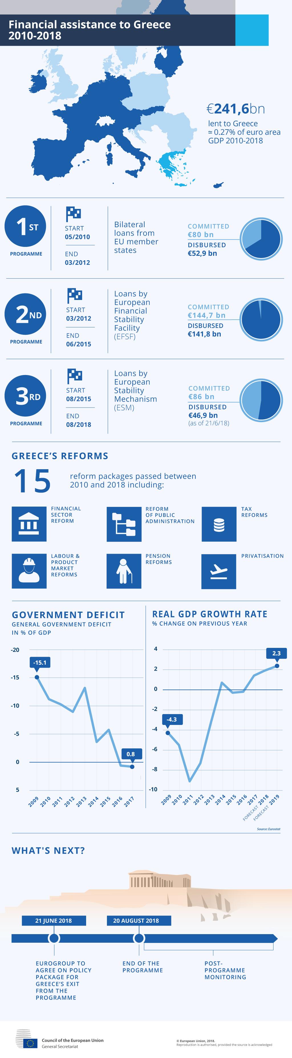 1806 greece financial assistance final