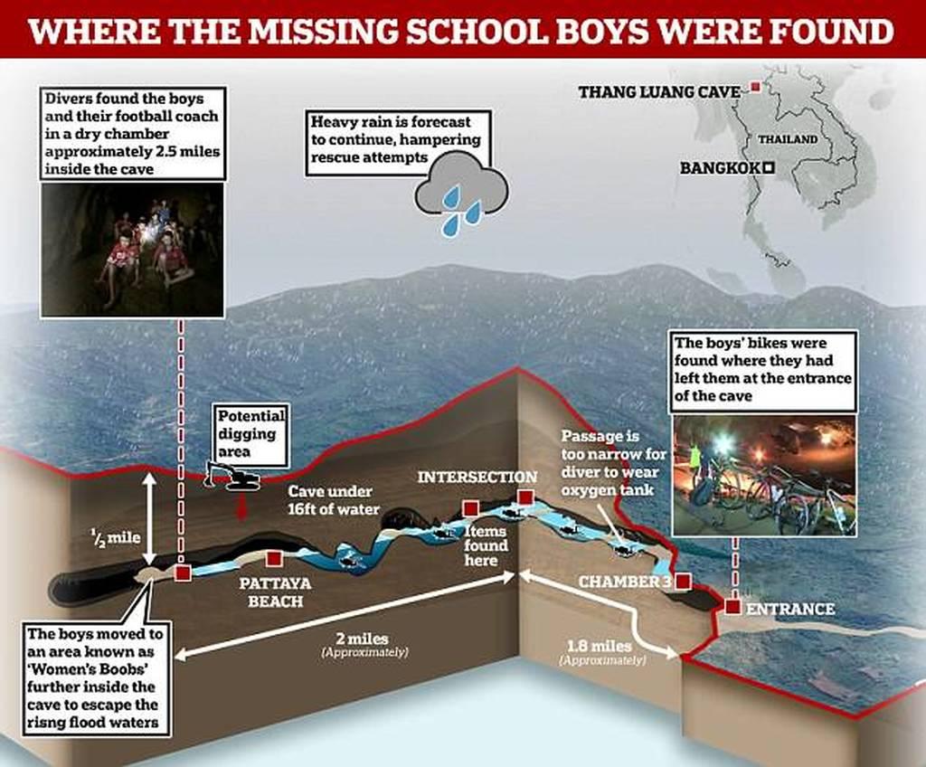 Ταϊλάνδη: Δραματικές εξελίξεις για τα 12 παιδιά που είναι παγιδευμένα σε σπήλαιο