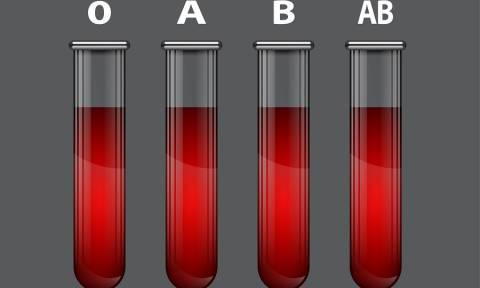 Πες μου την ομάδα αίματός σου, να σου πω για το χαρακτήρα σου!