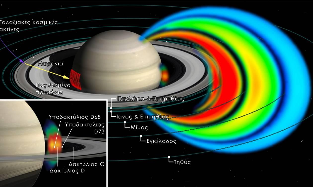 Σημαντική αστρονομική ανακάλυψη κοντά στον Κρόνο από Έλληνες επιστήμονες (pic)