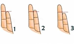 Το μικρό σου δάχτυλο αποκαλύπτει στοιχεία του χαρακτήρα σου!