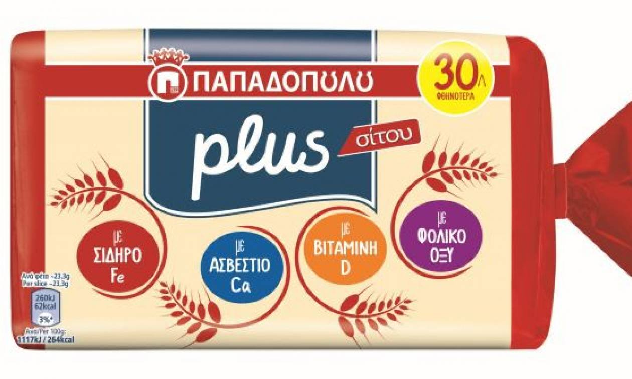ΝΕΟ ψωμί του τοστ «Παπαδοπούλου PLUS»  Το κάτι παραπάνω στο ψωμί του τοστ!