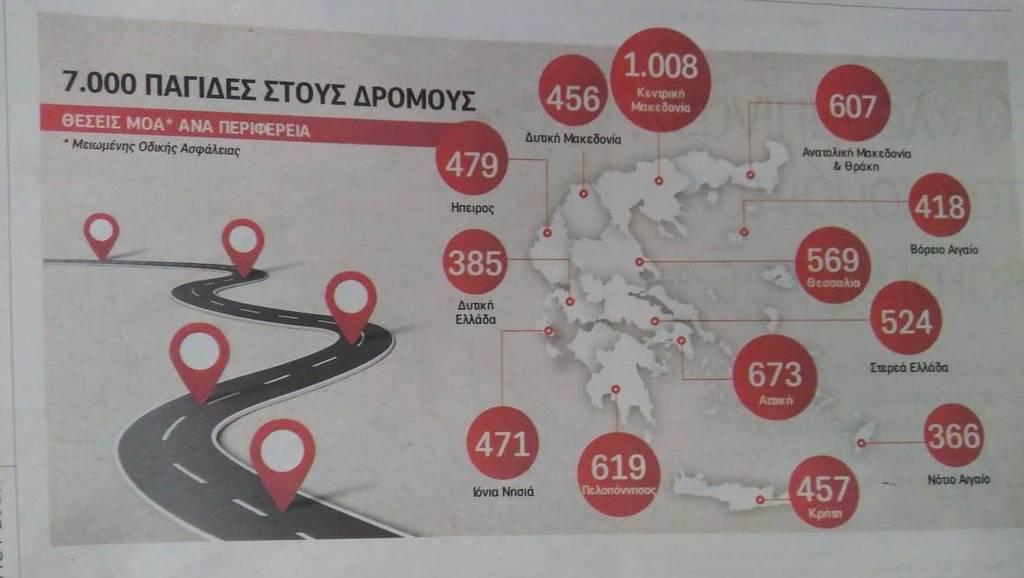 Αυτοί είναι οι δρόμοι – καρμανιόλες στην Ελλάδα: Δείτε το χάρτη με τις 7.000 παγίδες στη χώρα μας