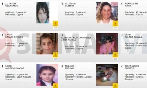 Στις λίστες της Interpol 16 εξαφανισμένα παιδάκια από την Κύπρο