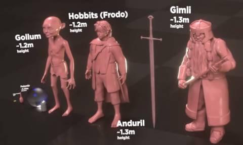 Ο Άρχοντας των Δαχτυλιδιών: Πόσα κεφάλια ρίχνει ο Άραγκορν στον Φρόντο; (vid)