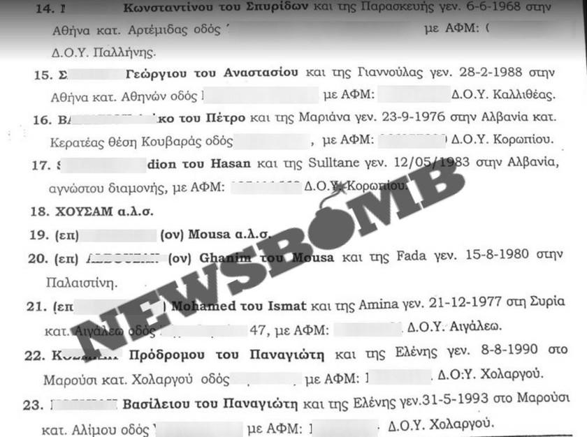 Όλα τα ονόματα των εμπλεκόμενων στο κύκλωμα Ριχάρδου - Δείτε τη λίστα
