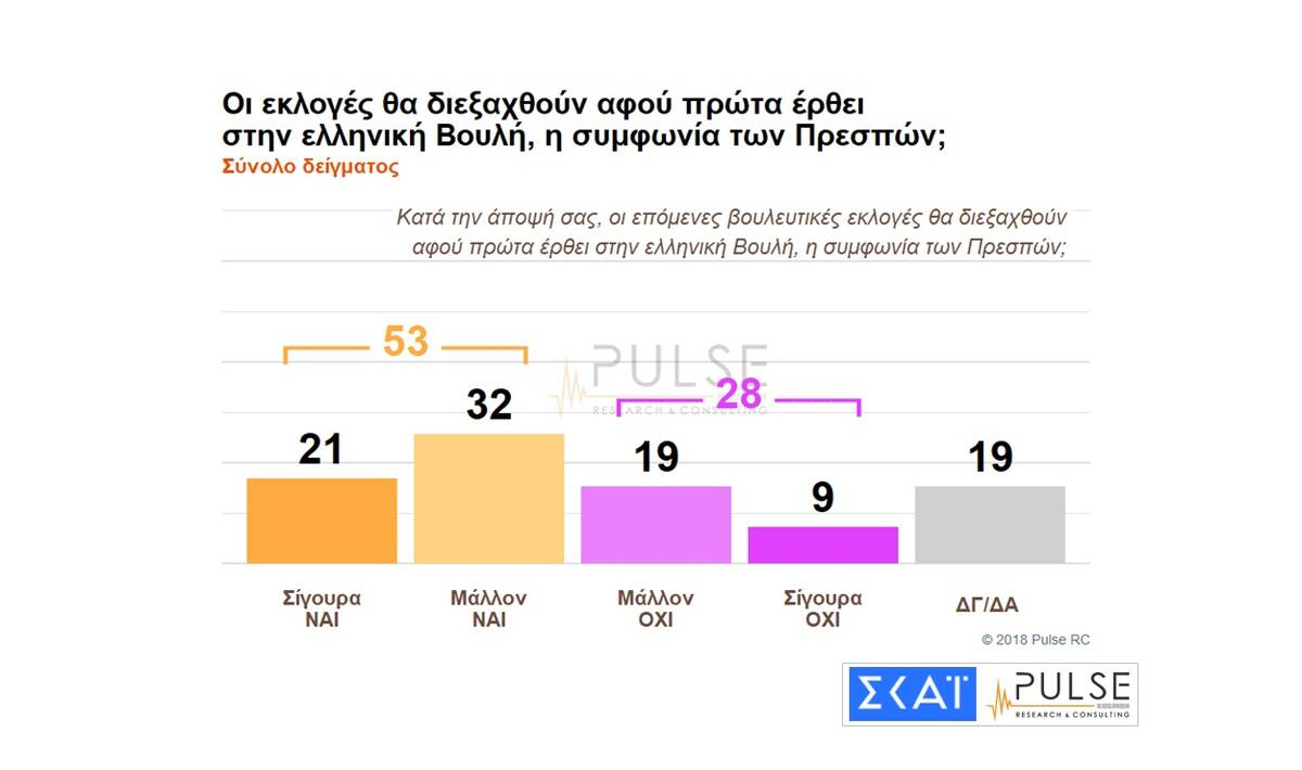 poll2012201844