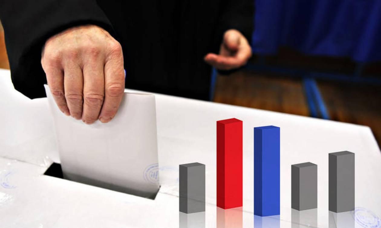 Εκλογές 2019: Πόσες μονάδες θα είναι η διαφορά ΝΔ - ΣΥΡΙΖΑ;
