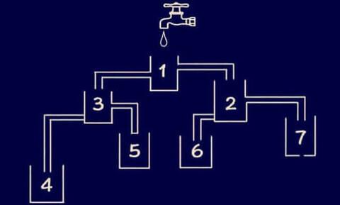 Ο γρίφος με τη βρύση που μόλις το 1% μπορεί να λύσει