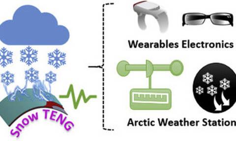 Η πρώτη συσκευή που παράγει ηλεκτρικό ρεύμα από…χιονόπτωση!