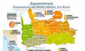 Εκλογές 2019 -Δημοσκόπηση: Ποιοι προηγούνται σε βουλευτικές εκλογές και Ευρωεκλογές στα Χανιά