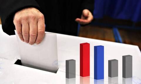 Εκλογές 2019 - ΣΕΔΕΑ: Οδηγός ανάγνωσης των δημοσκοπήσεων