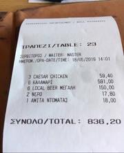 Σάλος στη Μύκονο Τουρίστας έφαγε σε ταβέρνα - «Πάγωσε» όταν είδε πόσα θα πλήρωνε
