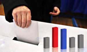 Exit Polls 2019: Νέα διαρροή - Το δεύτερο «κύμα» για τα αποτελέσματα εκλογών 2019