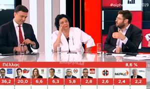 «Αρπάχτηκαν» Ζαχαριάδης - Κικίλιας σε τηλεοπτικό πάνελ -«Σας τρέχουν τα σάλια;» (vid)