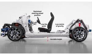 Το νέο Toyota Yaris θα βασίζεται στο ολοκαίνουργιο πλαίσιο GA-B