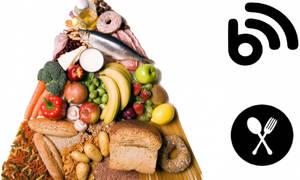 Blog of the week: Παγκόσμια Ημέρα Διατροφής