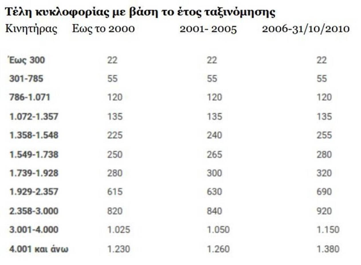 telh-kykloforias-2.jpg