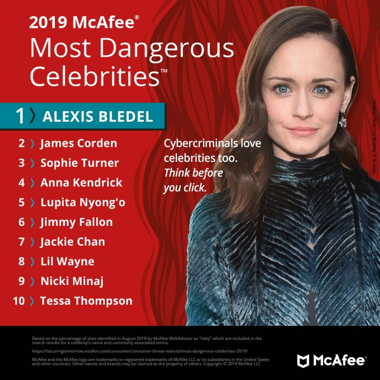 MDC-2019_Infographic_1080X1080_EN-US_Alexis_fnl-1-1024x1024.jpg