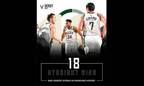 NBA: Δεν καταλαβαίνουν τίποτα οι Μπακς (video+photos)
