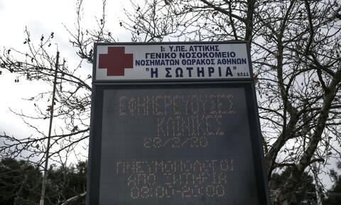 Κορονοϊός: Έδωσαν ακατάλληλες μάσκες στο νοσοκομείο αναφοράς «Σωτηρία»