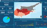 Χαρτογράφηση του Covid-19 στην Κύπρο μέσω της πλατφόρμας WebGIS