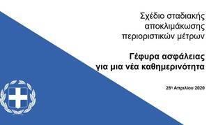 Άρση μέτρων: Δείτε όλο το PDF με το σχέδιο «Γέφυρα Ασφαλείας» της κυβέρνησης
