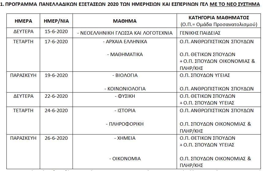 Πανελλήνιες 2020: Όλο το πρόγραμμα – Ημερομηνίες και μαθήματα 1