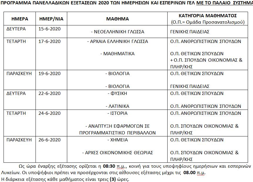 Πανελλήνιες 2020: Όλο το πρόγραμμα – Ημερομηνίες και μαθήματα 2