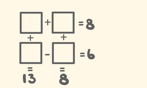 Mαθηματικό πρόβλημα Δημοτικού γίνεται viral στο διαδίκτυο. Μπορείς να το λύσεις;