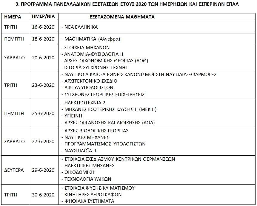 Πανελλήνιες 2020: Σε τέσσερα μαθήματα θα εξεταστούν σήμερα (25/6) οι υποψήφιοι των ΕΠΑΛ 4