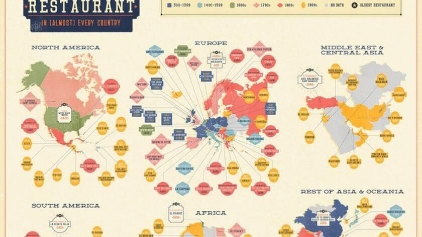 Χάρτης με «Το Παλαιότερο Εστιατόριο σε Κάθε Χώρα», που εξακολουθεί να σερβίρει
