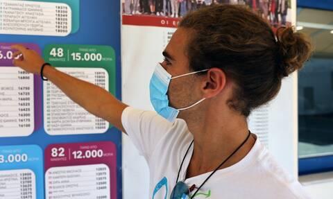Βάσεις 2020: Έγιναν φοιτητές με... λευκή κόλλα - Ιστορικό χαμηλό στις ιατρικές σχολές