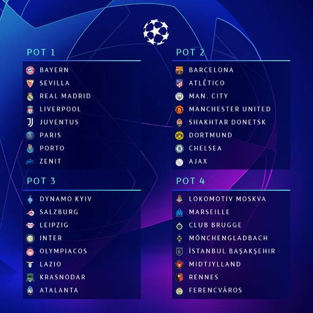 ucl groups