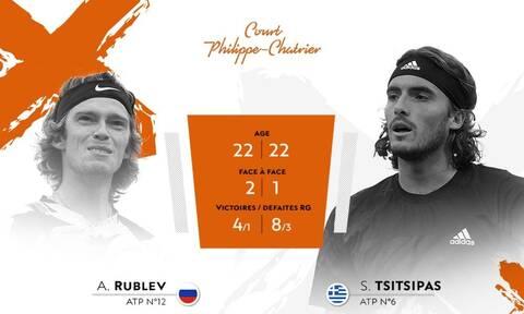 Τσιτσιπάς-Ρούμπλεφ: Η ώρα και το κανάλι της μάχης για πρόκριση στα ημιτελικά του Roland Garros