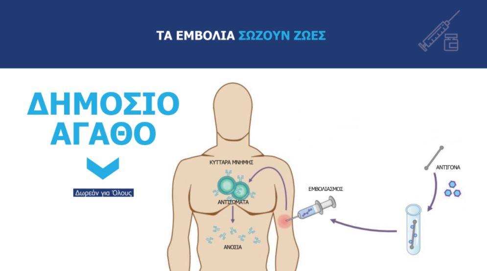 embolio 1