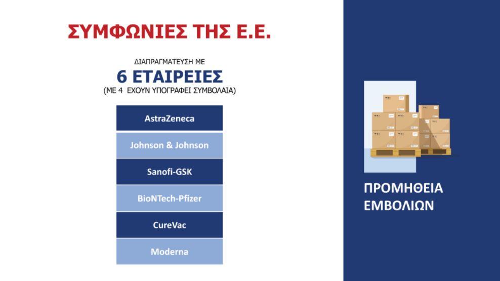 embolio 3
